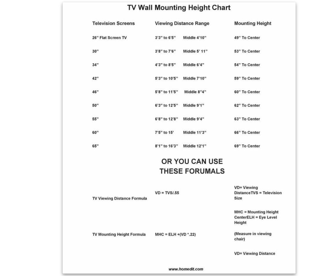 Mounting A Tv Wall Mounting Height Chart Mounted Tv Tv Wall