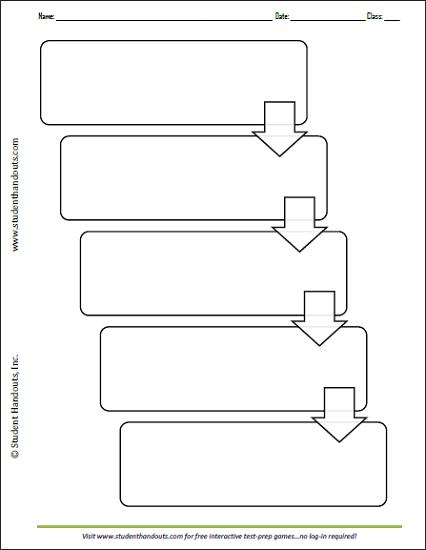 Five Box Flow Chart Free To Print Pdf File Graphic Organizer Template Flow Chart Graphic Organizers