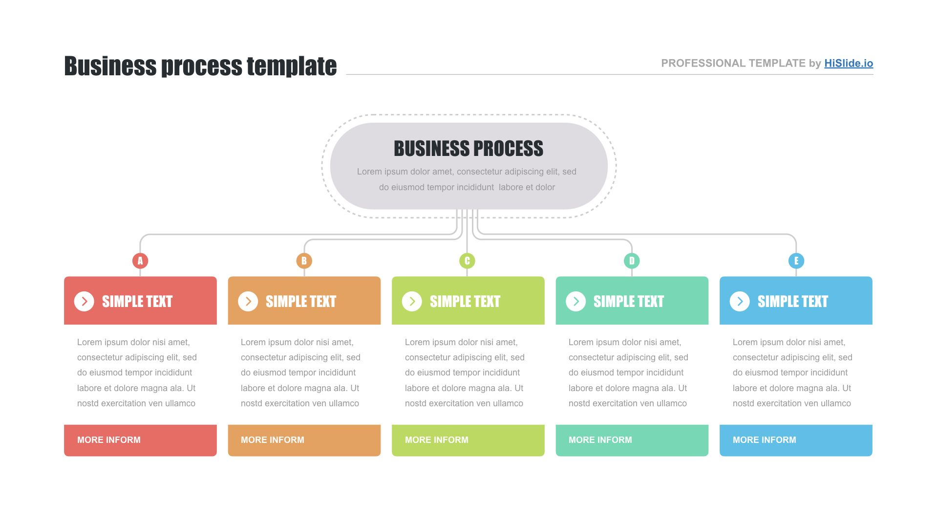 Business process PPT presentation Free Download Now