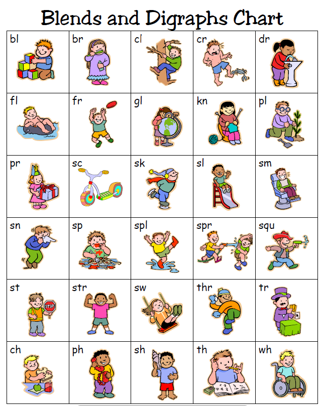 FREE Phonetic Blend Charts - Mastering Phonic Sounds ... |Printable Blends Charts