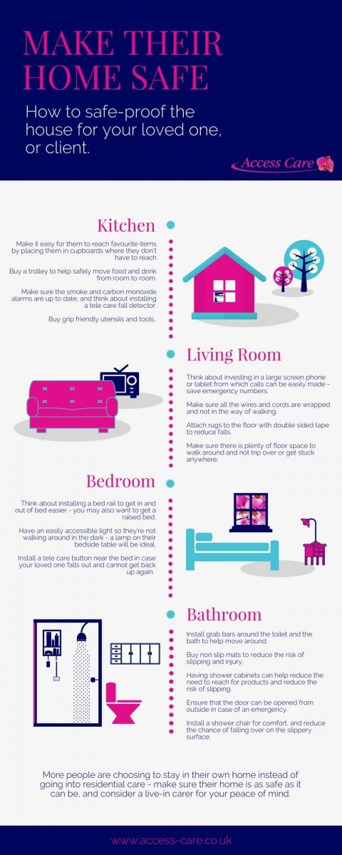 How to make a home safe for the elderly   Hospice   Pinterest