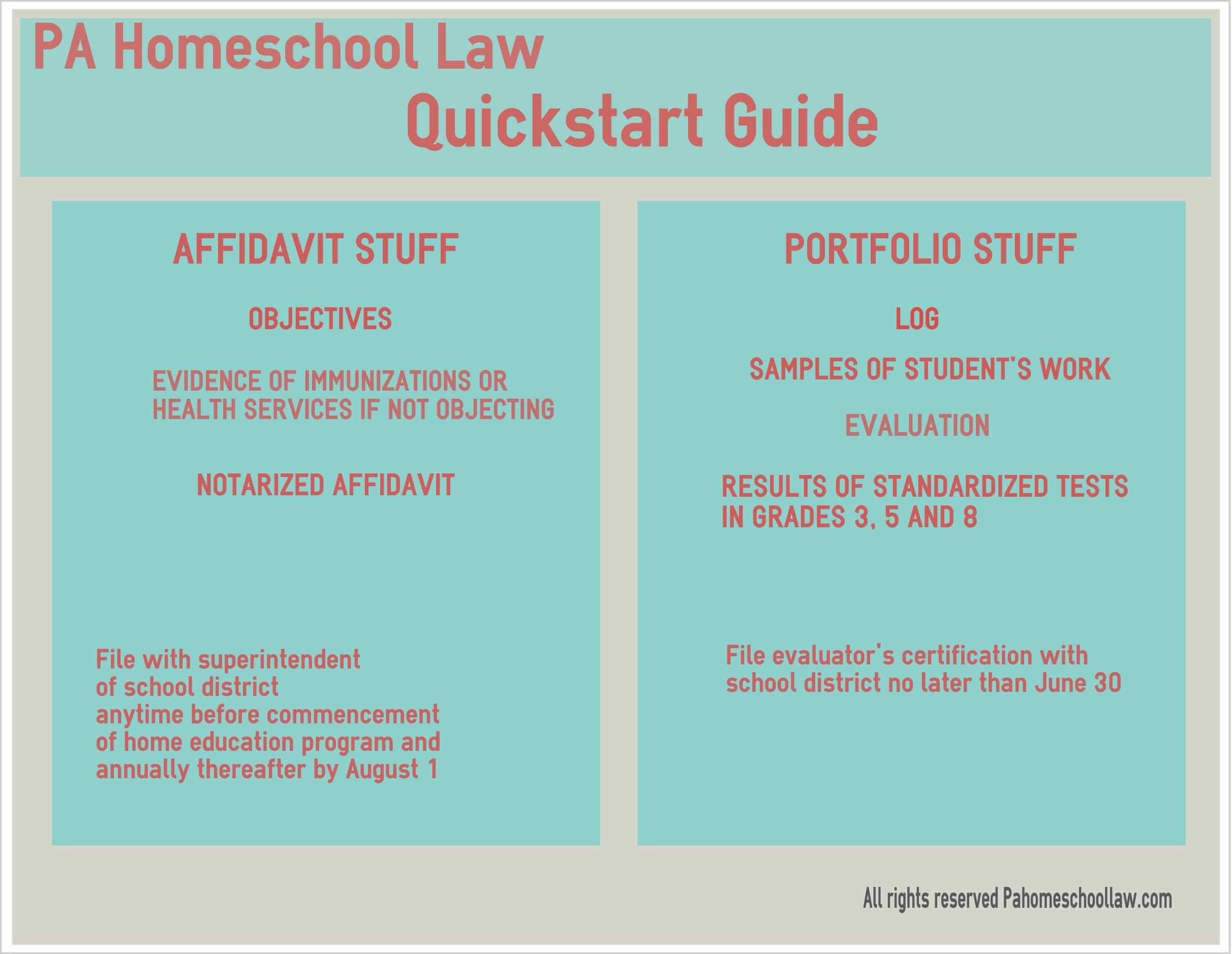 If You Re Considering Homeschooling In Pennsylvania Or
