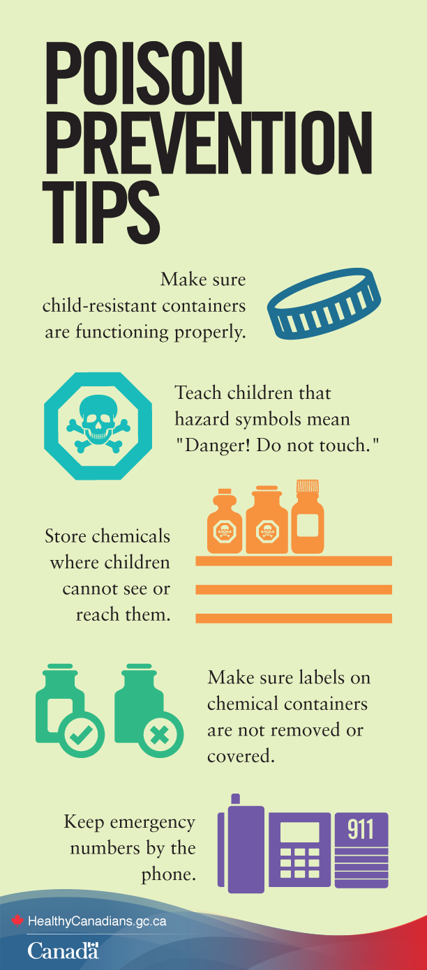 Keeping Kids Safe From Household Chemicals