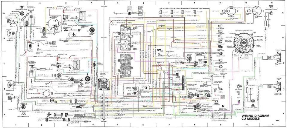 engine wiring diagram 1979 jeep cj5 and jeep cj wiring diagram | wiring  diagram in 2020 | 1999 jeep grand cherokee, jeep grand cherokee laredo, jeep  pinterest