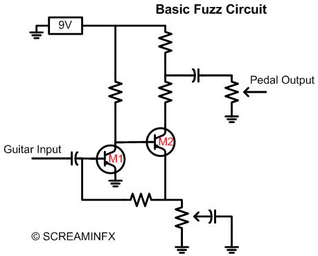 Fuzz Pedal Schematic - Wiring Diagrams Word on