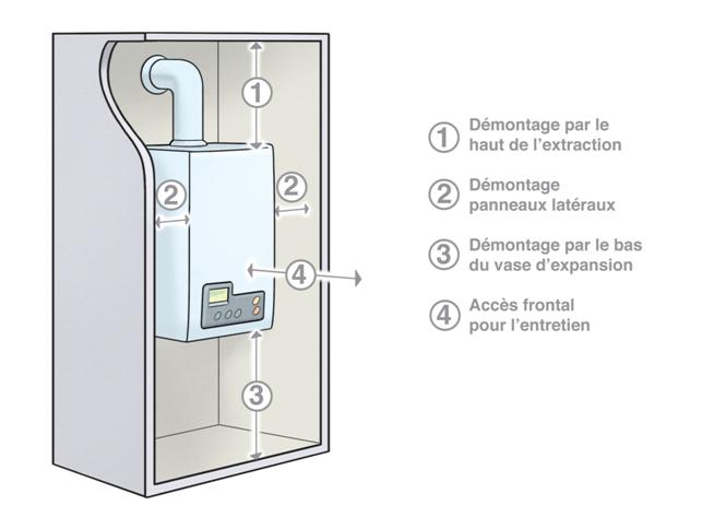 n 102 195 est il possible d installer une chaudi re type c dans un placard r ponses d. Black Bedroom Furniture Sets. Home Design Ideas
