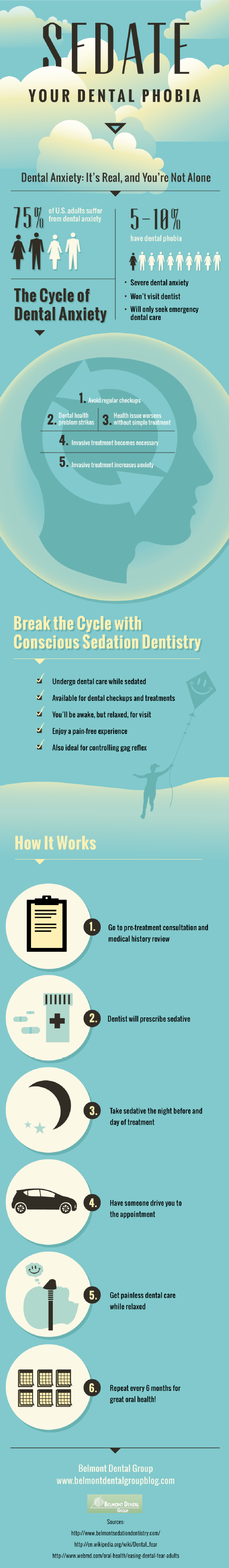 best 25 dental phobia ideas on pinterest dental life dental