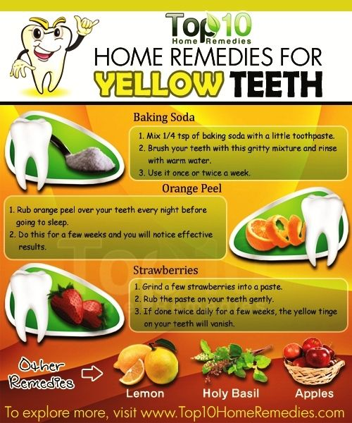 Home Remedies For Gum Pain In Hindi