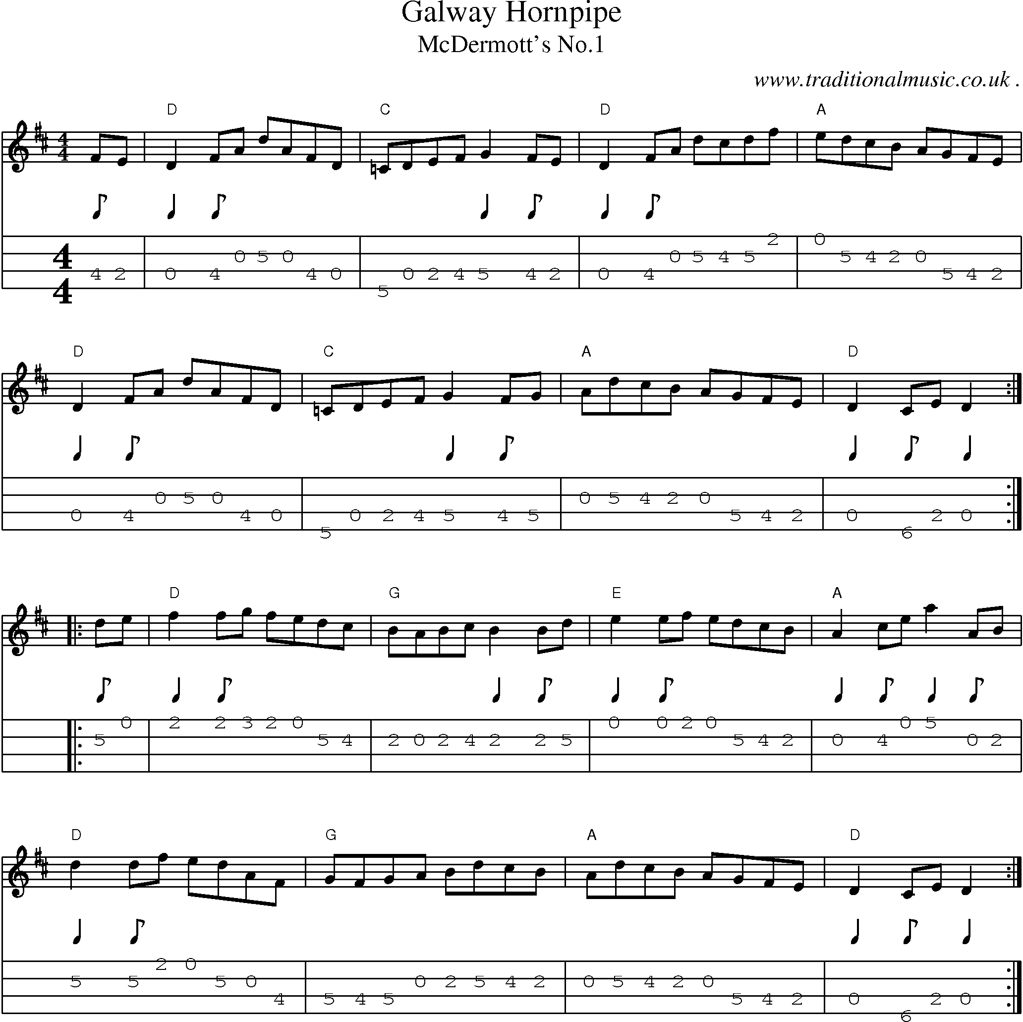 Common session tunes scores and tabs for mandolin galway common session tunes scores and tabs for mandolin galway hornpipe hexwebz Images