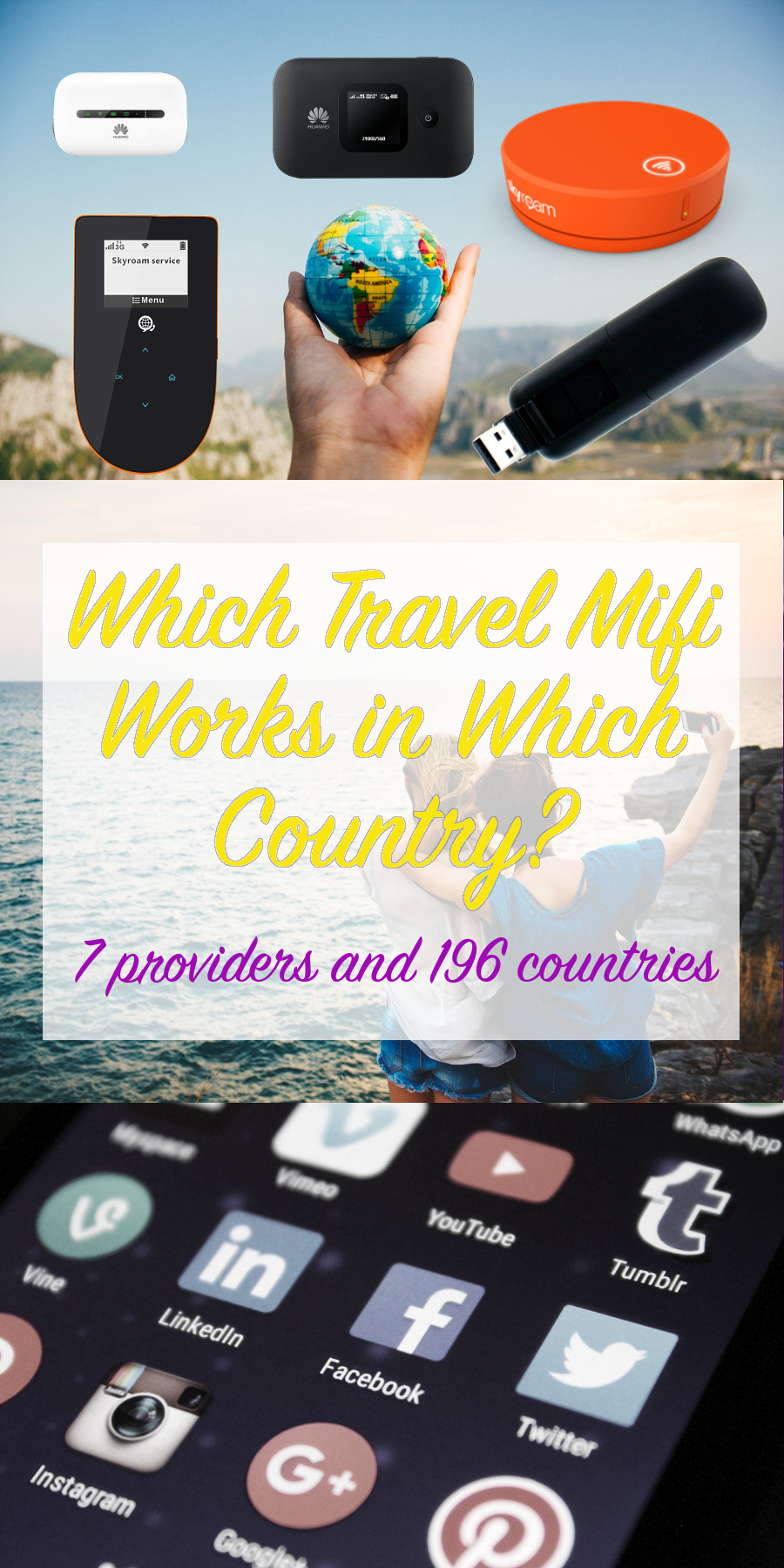 Which #travel #mifi device or #international #sim card works in