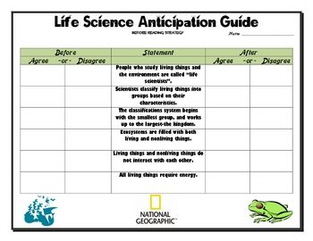 life science anticipation guide science pinterest life science rh pinterest com Reading Anticipation Guide in PDF Smiley Faces Anticipation Guide Examples