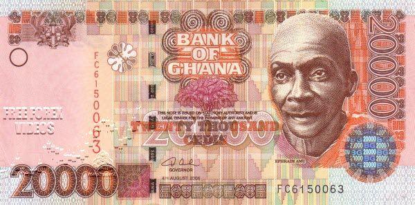 Ghanaian Cedi Usd Ghs