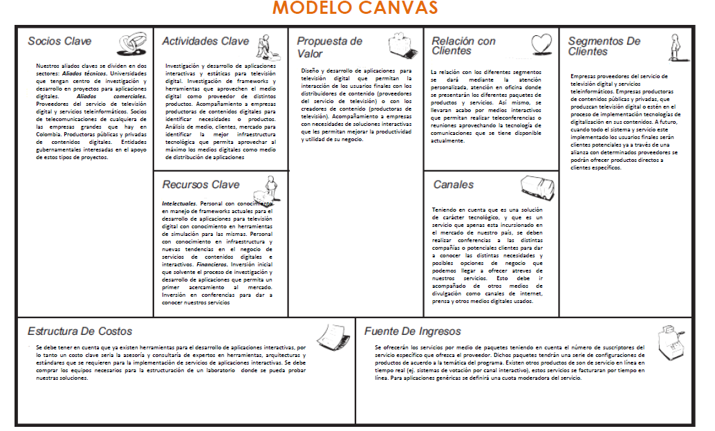 Ejemplo modelo canvas apps buscar con google modelo for Plan de negocios ejemplo pdf