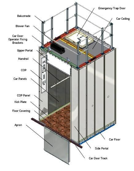 basic elevator components part one electrical knowhow rh pinterest com hydraulic elevator parts diagram How Elevators Work Diagram