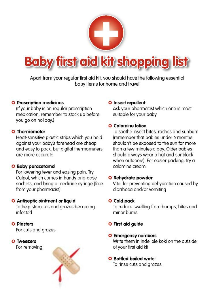 Pin On At Home First Aid Kit