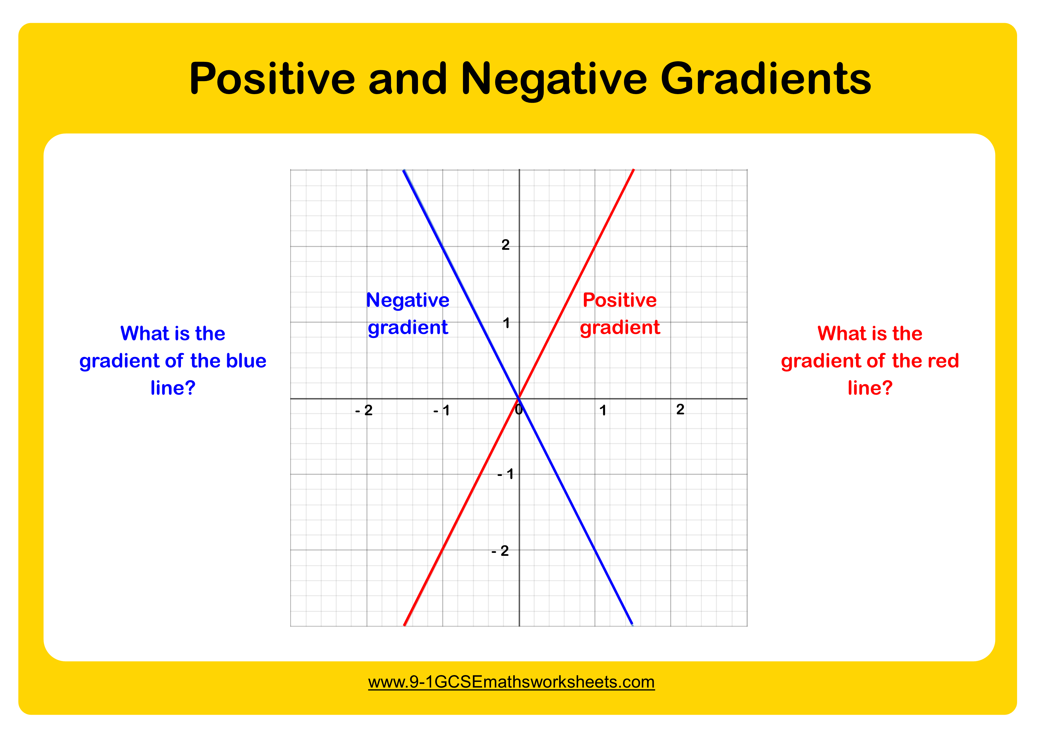 Positive And Negative Gra Nts Example In