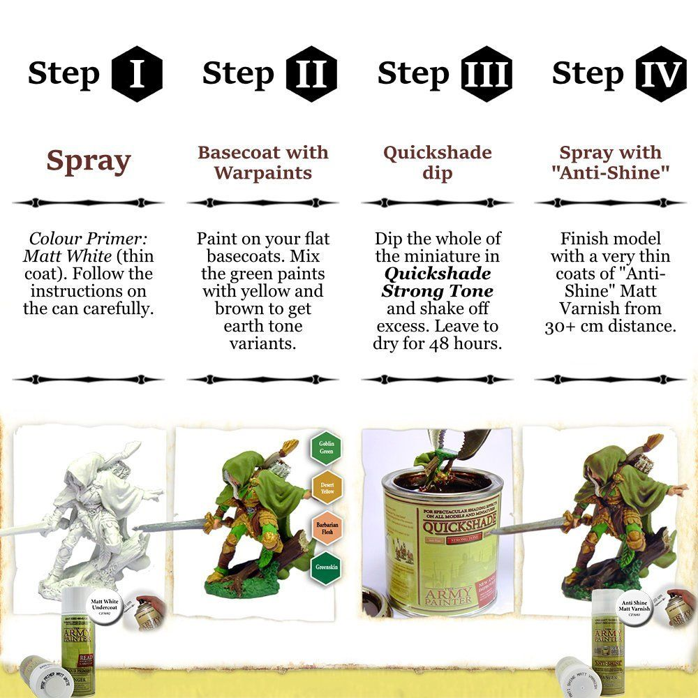 3 Ways To Speed Paint Miniatures And Models Tips And Tools Tangible Day Miniature Painting Miniatures Speed Paint