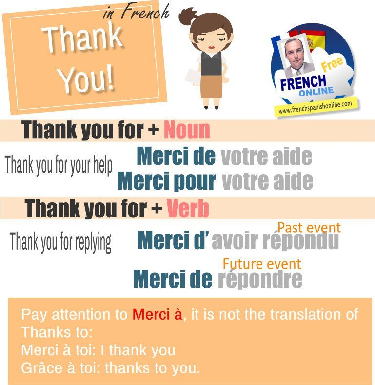 Italian To English Translation Online: Merci De Or Merci Pour In French, How To Say Thank You