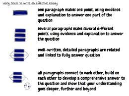 Image result for SOLO taxonomy rubrics for writing