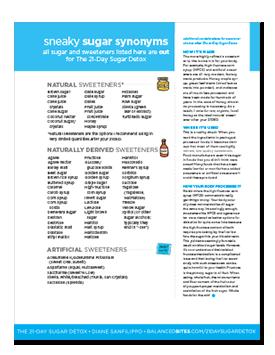 21 Day Sugar Detox Book Plan Recipes Balanced Bites 21 Day Sugar Detox Sugar Detox Plan Sugar Detox
