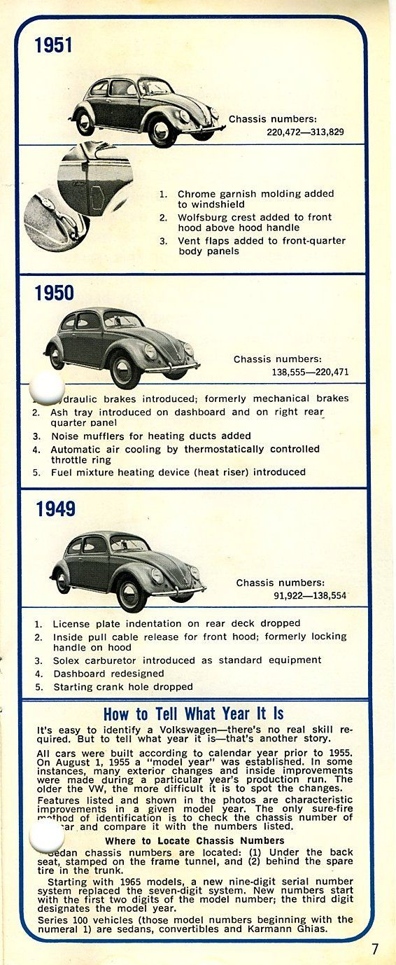 Vw Beetle How To Tell What Year It Is 1 Http Www Thesamba