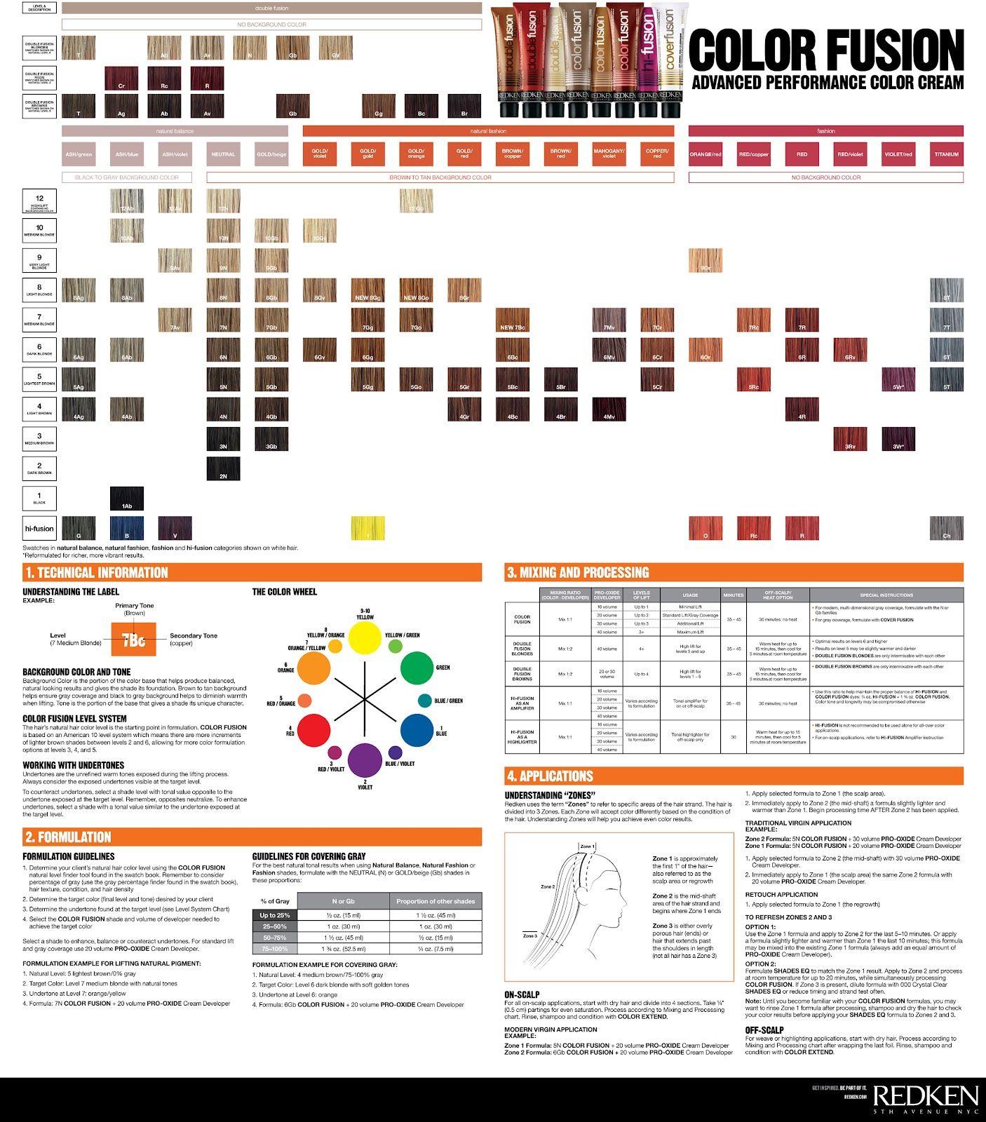 Redken color fusion color chart color charts pinterest