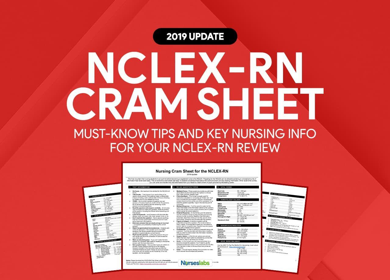 Nclex Rn Exam Cram Sheet Update