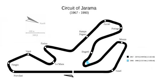 Jarama Old Circuit Map Png Circuit Slot Racing Racing Circuit