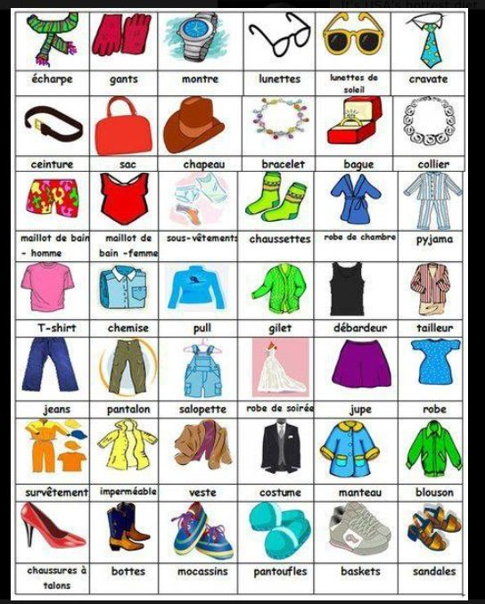French Words For Clothing And Fashion