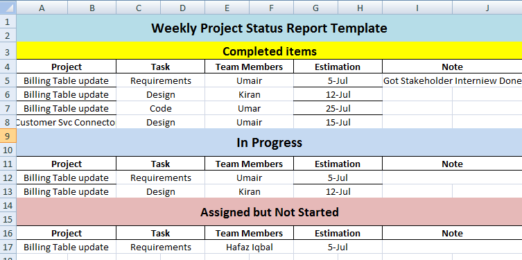 weekly project status report template – Status Update Template