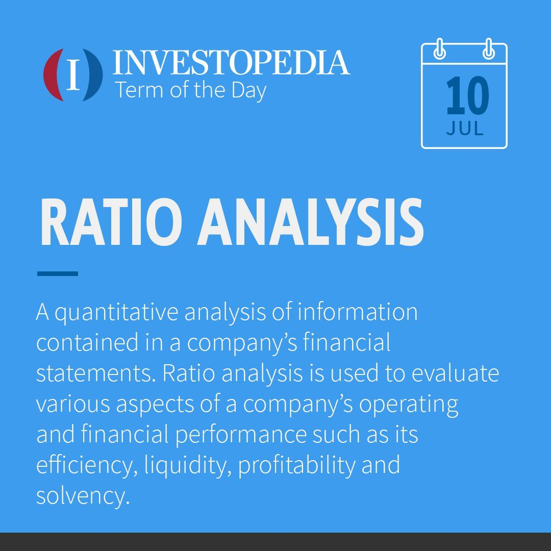 Investopedia Investopedia Twitter Company Financials
