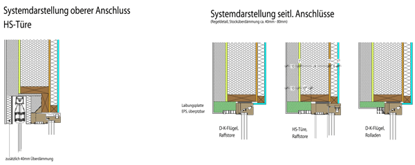 Fußner Kühne neubau einer wohnanlage im auftrag der baugemeinschaft null emission