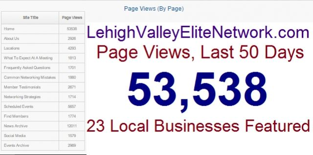 Lehigh Valley Elite Network Google Your Business Training at The Leaf Restaurant