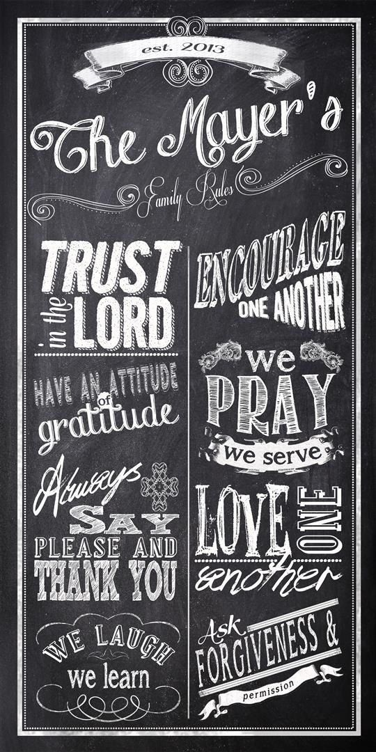 Family Rules Wall Art personalized christian family rules custominvitingmoments