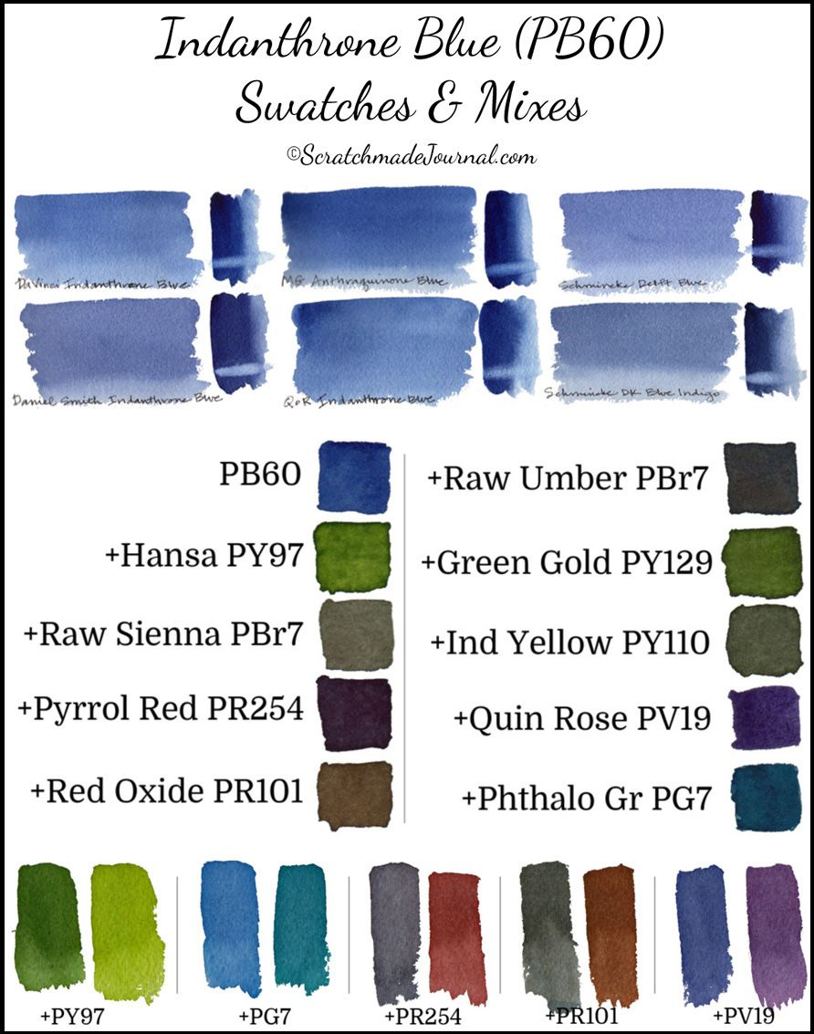 Watercolor Comparison Indanthrone Blue Pb60 Plus A Mixing Chart