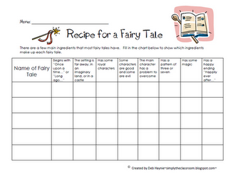 elements of a fairytale in the Teacher resources and professional development across the curriculum teacher professional development and classroom resources across the curriculum.
