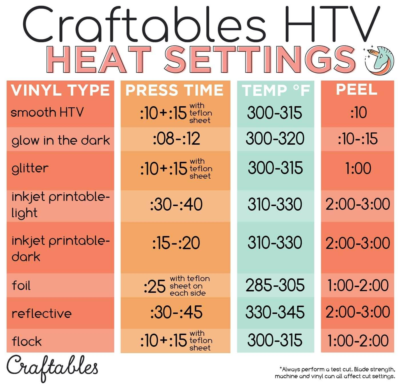 Problems Getting Heat Transfer Vinyl To Adhere Try These Tricks Kayla Makes In 2020 Cricut Heat Transfer Vinyl Cricut Iron On Vinyl Cricut Projects Vinyl