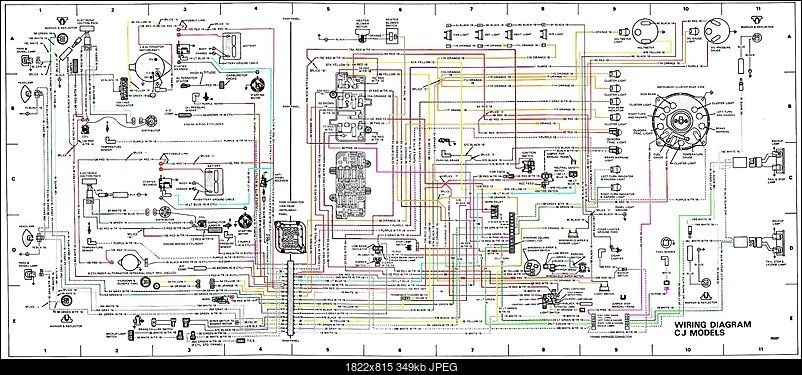Jeep Cj7 Wiring Harness Diagram Engine Wiring Diagrams Site Data A Data A Geasparquet It