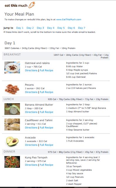 3000 calorie vegan diet plan
