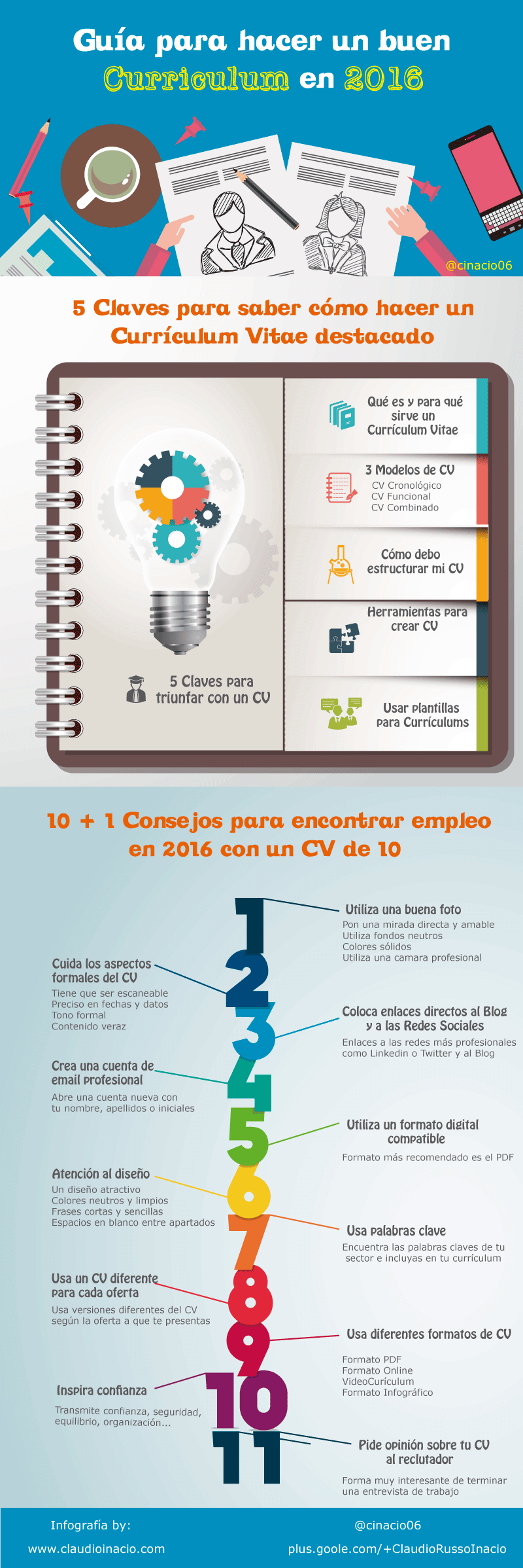 Guía para hacer un buen Curriculum #infografia #infographic #empleo ...