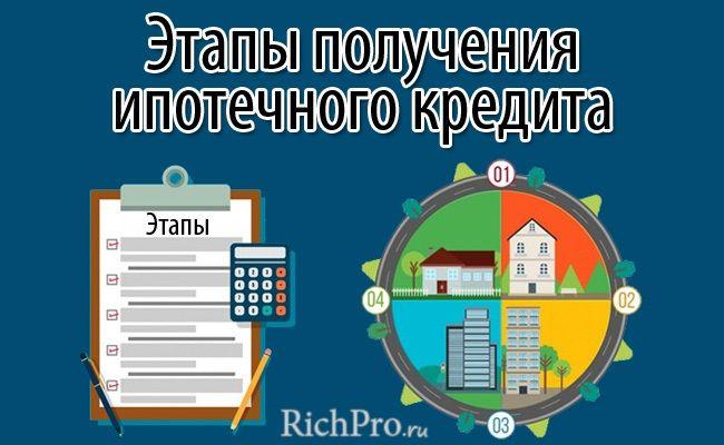 взять ипотеку покрыть кредитом лучшие идеи