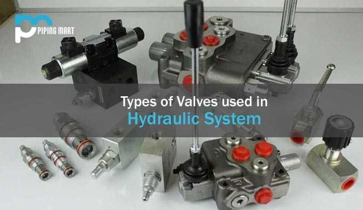 hydraulic flow control valve plumbing