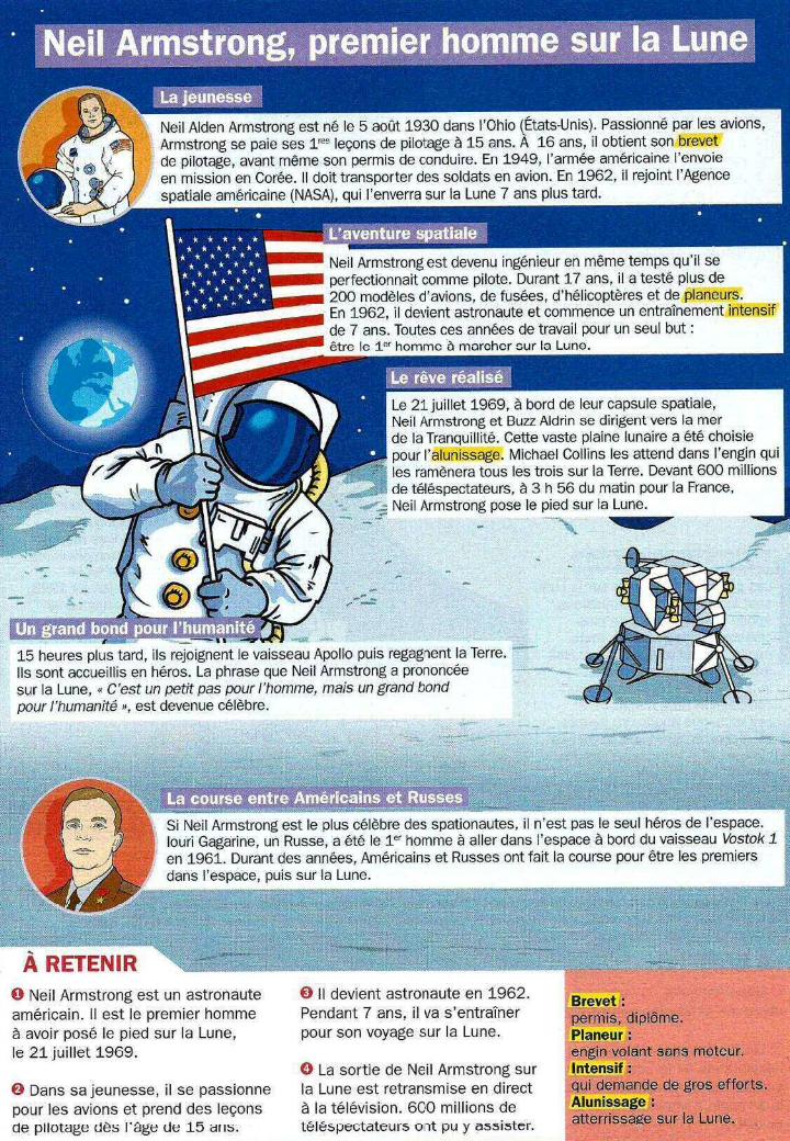 Premier Homme Sur La Lune Russe : premier, homme, russe, Espace, Planètes, Astronomie,, Nasa,, Premiers, Hommes