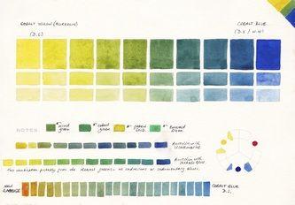 Watercolor Wasserfarben Illustration Farbmischtabelle