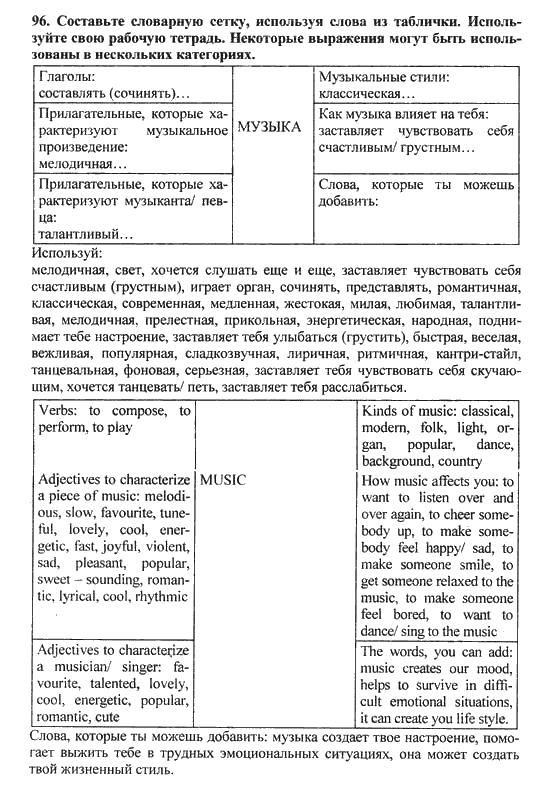 Ответы к тетради по биологии 7класс с.в вовк