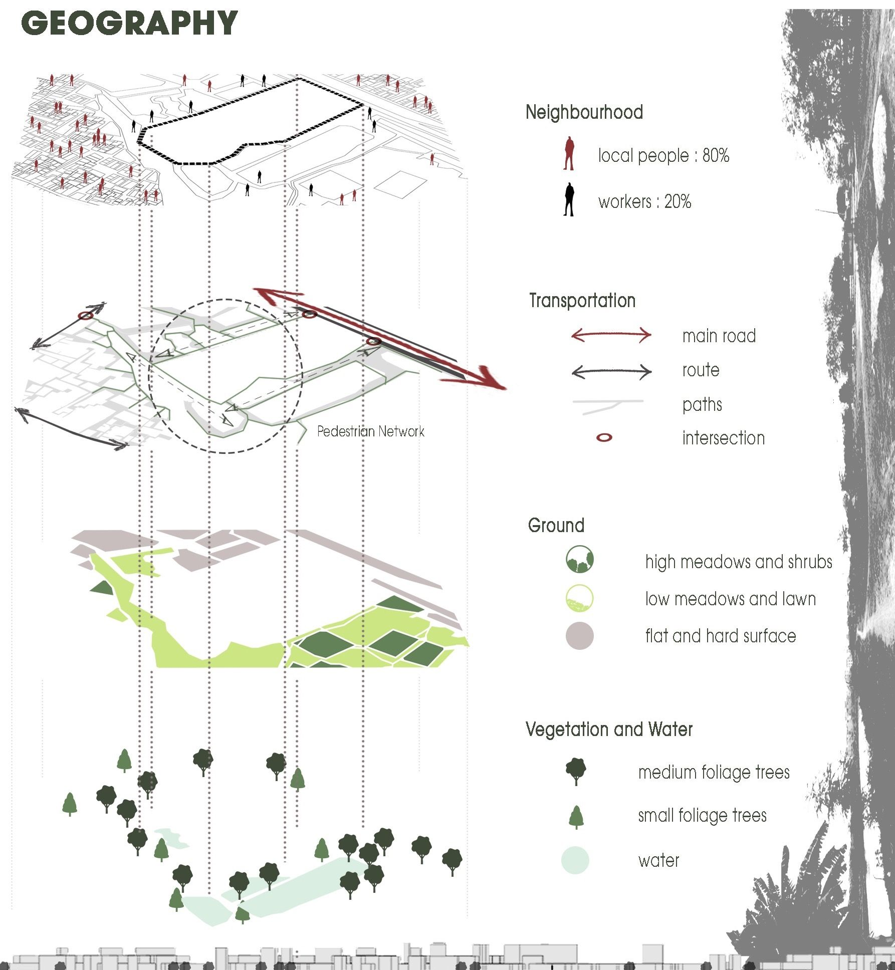 Geography #site #analysis #architecture #diagrams