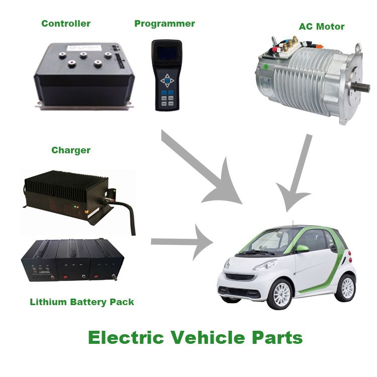 3 Phase Ac Induction 4kw Electric Car Motor