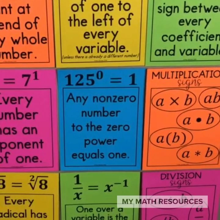 How Can So Many Students Be Invisible >> Invisible Math Posters Or Handout Math Videos Math Poster Math