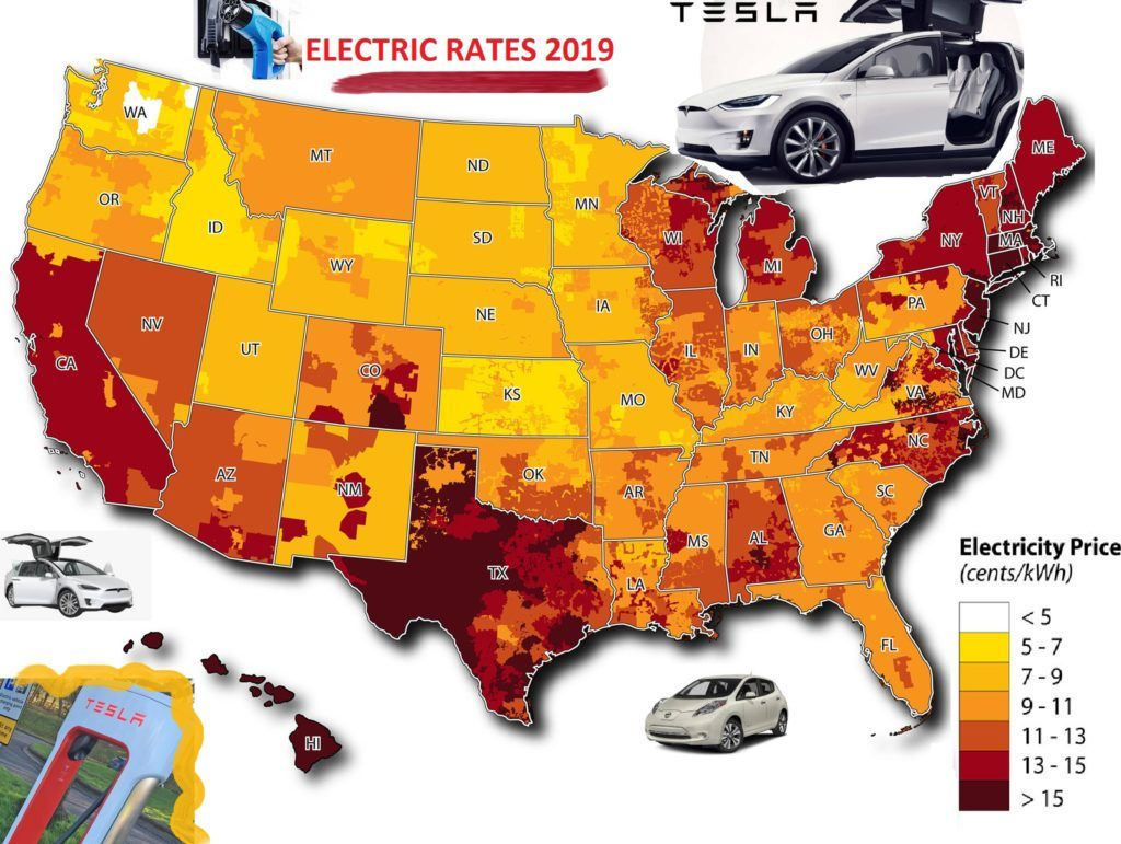 How to charge Electric car Guide: Tesla model X, Tesla model S