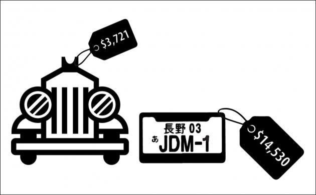 cdda0daff020f00c66efe852c1ed48f9 - How Much Does It Cost To Get Car Tags